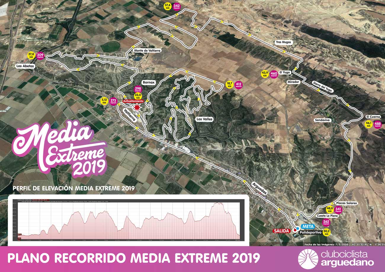 Media-Extreme-Track-2019-1